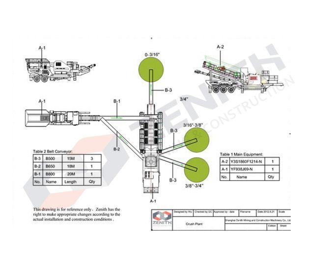 zenith portable crusher system diagram
